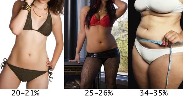 Процент жира по фотографии-2