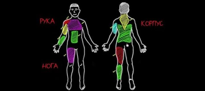 Здоровый образ жизни от Khan Academy