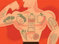 Питание для роста мышц